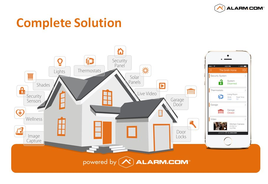 Best home automation systems 10 best home security of for Top 10 security systems for home