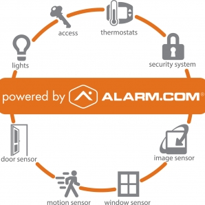energy management by protector security
