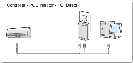 PROTECTOR.Net Typical Example Installation Topologies